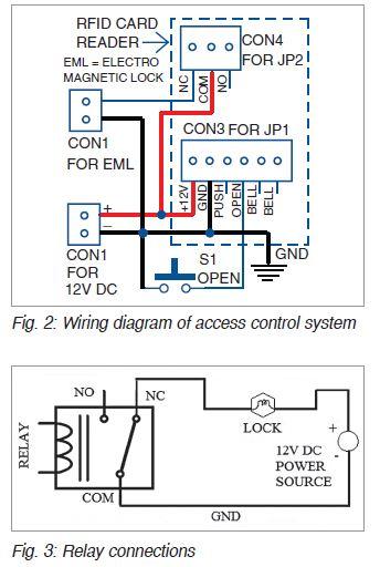 Diy  Basic Installation Of Access Control System